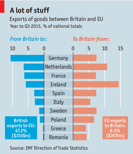 By: The Economist