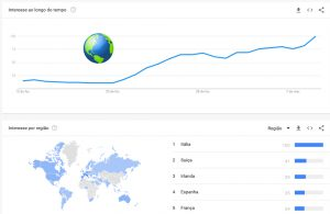 coronavirus-podcast-google-trends-mundo